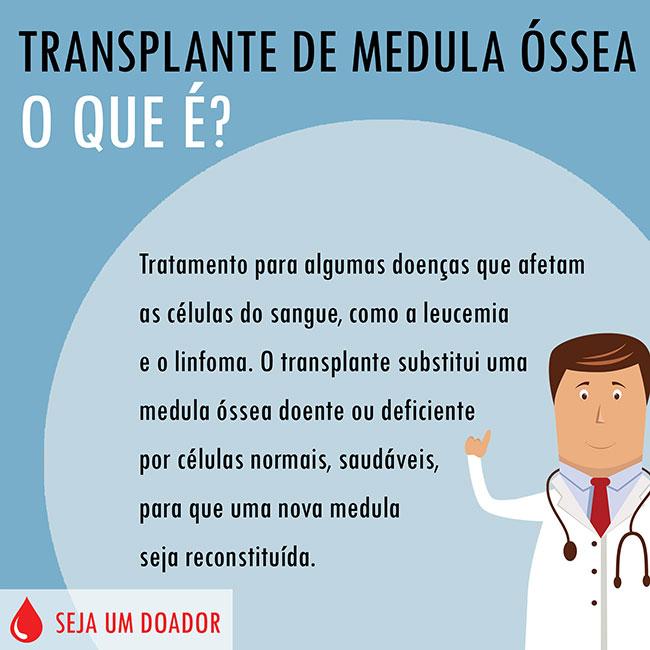 Transplante de Medula Óssea - O que é?