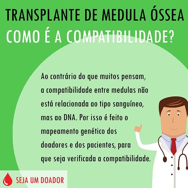 Transplante de Medula Óssea - Como é a compatibilidade?